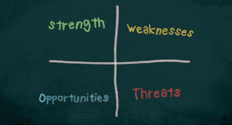 SWOT分析は自社の強みと弱みを把握するためのビジネスフレームワークです