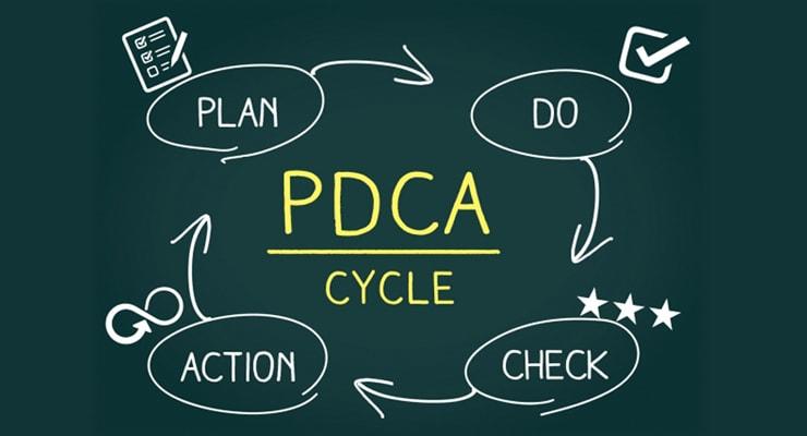 PDCAはいろいろな分野で使われるビジネスフレームワークです